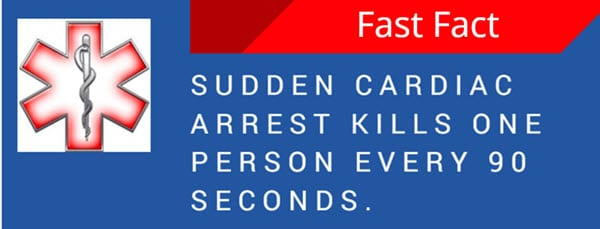 fast-fact